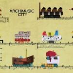 Архимузыка. Как бы выглядели Бах и Битлз, если бы они были домами