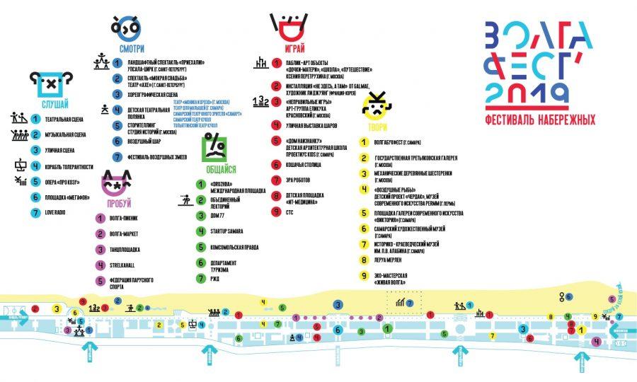 Карта ВолгаФест